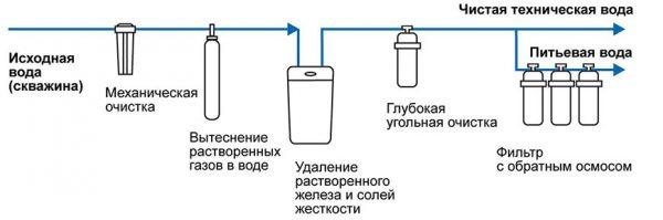 skvazhina2
