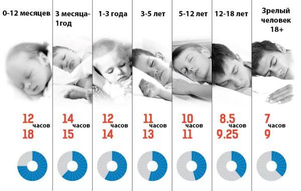 sleep5-1