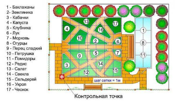 sosedststvo_5